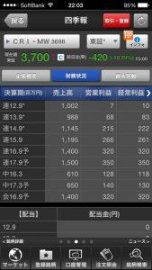 CRI・MW 3698