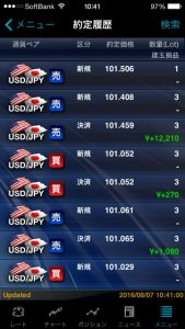 トレイダーズ証券 みんなのFX 10万円からトライ ③
