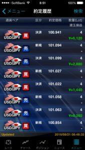 トレイダーズ証券 みんなのFX 10万円からトライ ⑤
