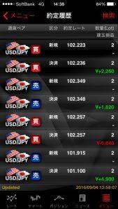 外為ジャパン FX 10万から スタート ②
