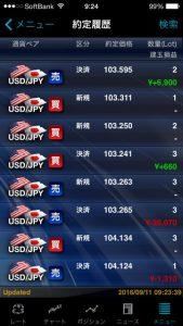 トレイダーズ証券 みんなのFX 10万円からトライ ⑧ 悔しさ忘れず 感情移入し 自暴自棄 ああ 惨敗