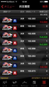 外為ジャパン FX 10万から スタート ③