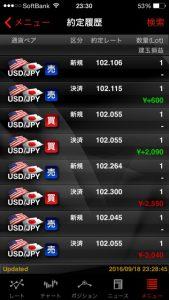 外為ジャパン FX 10万から スタート ④ 風前の灯火
