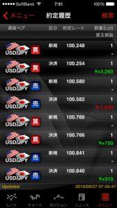 外為ジャパン FX 10万から スタート ⓹
