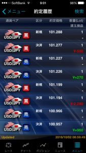 トレイダーズ証券 みんなのFX 10万円からトライ ⑫