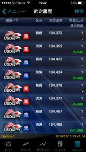 トレイダーズ証券 みんなのFX 10万円からトライ ⑯