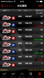 トレイダーズ証券から10万円移動 外為ジャパン FX パート3(元金60万円)①