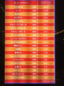 両替に関して 円 ⇒ 香港ドル 2016/12/25 東京国際空港(羽田)
