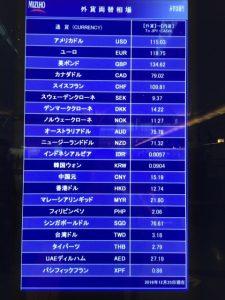 両替に関して 香港ドル ⇒ 円 2016/12/25 東京国際空港(羽田)