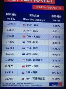 両替に関して 香港ドル ⇔ 円 香港国際空港 2016/12/30