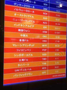 両替に関して 香港ドル ⇒ 円 東京国際空港 2016/12/30