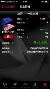 イタリア国民投票 ⇒ 欧州中央銀行(ECB)⇒ ドラギECB総裁記者会見 外為ジャパン FX パート3(元金60万円)④