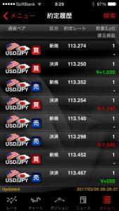 100%逆指値にするも 結局負けた 外為ジャパン FX パート3(元金60万円)⑬