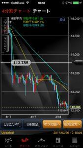 米連邦準備理事会(FRB)政策金利0.75-1.0%に引き上げ 市場の予想通り 外為ジャパン FX パート4 トレーニング ①