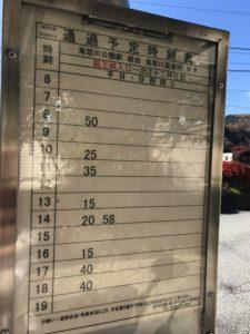 浅草 ⇒ 龍王峡 (栃木)
